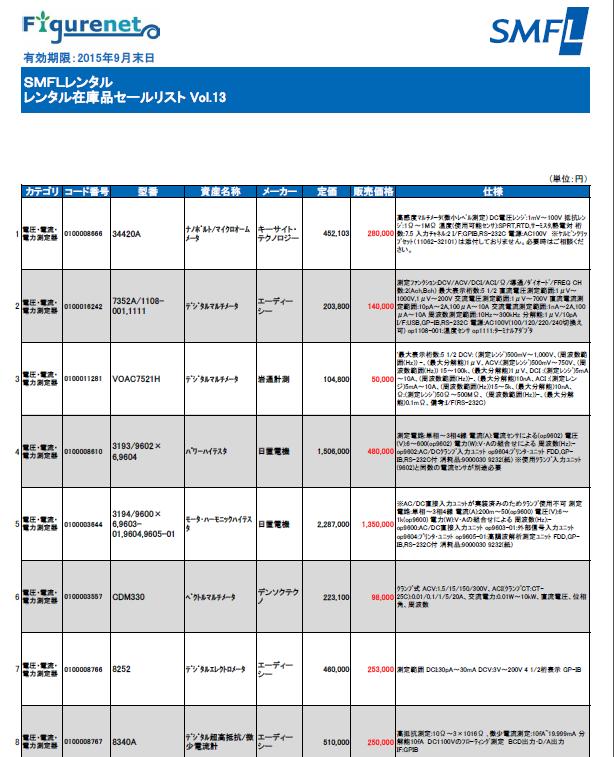 測定器201509まで.png